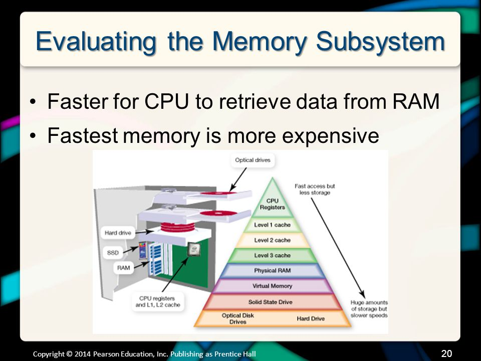 Evaluating the Memory Subsystem The RAM in Your System