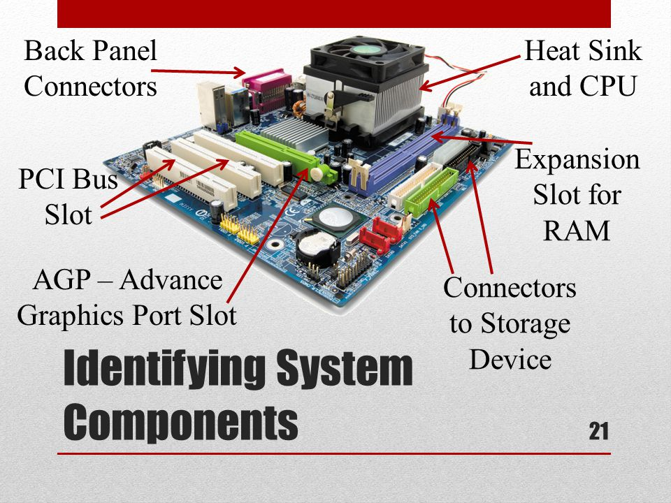 Identifying System Components