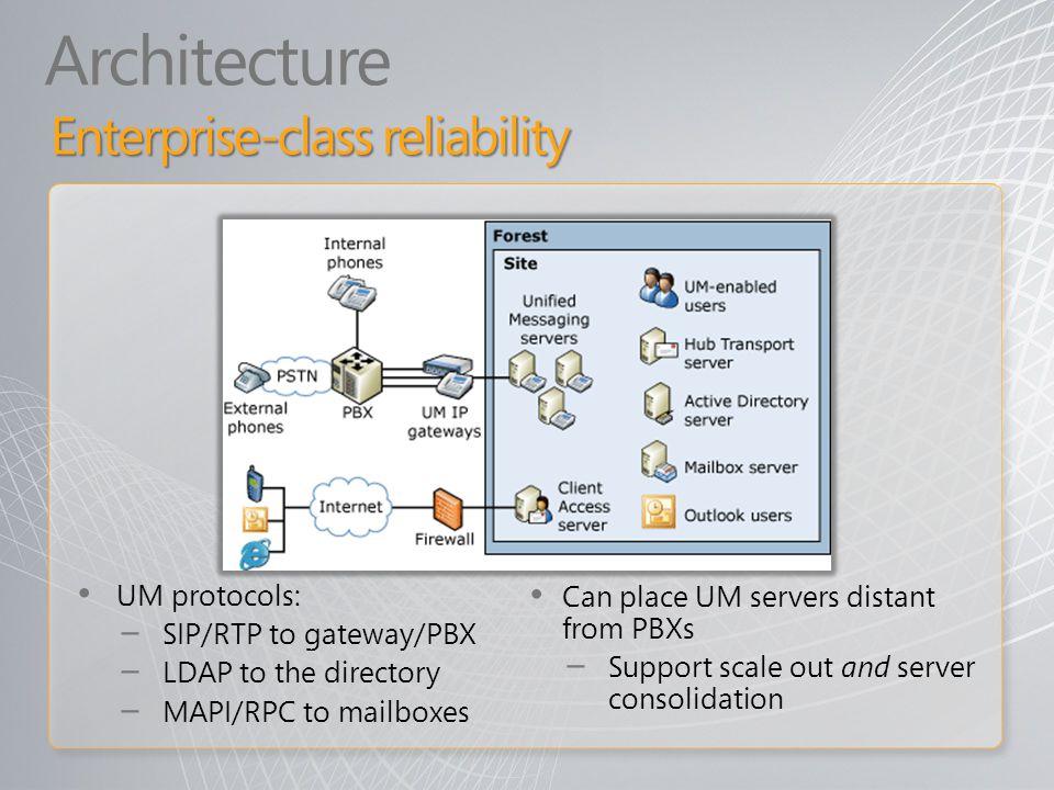 Architecture Enterprise-class reliability UM protocols: