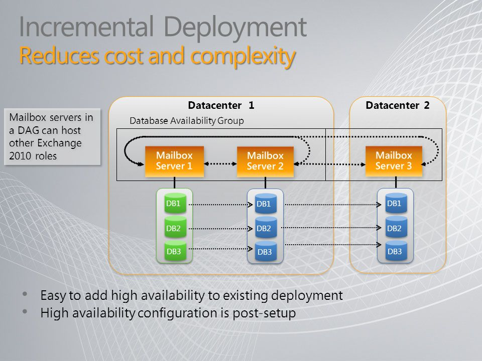 Incremental Deployment Reduces cost and complexity