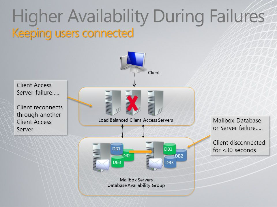 Higher Availability During Failures Keeping users connected