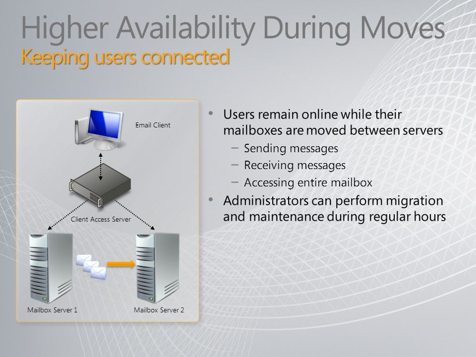 Higher Availability During Moves Keeping users connected