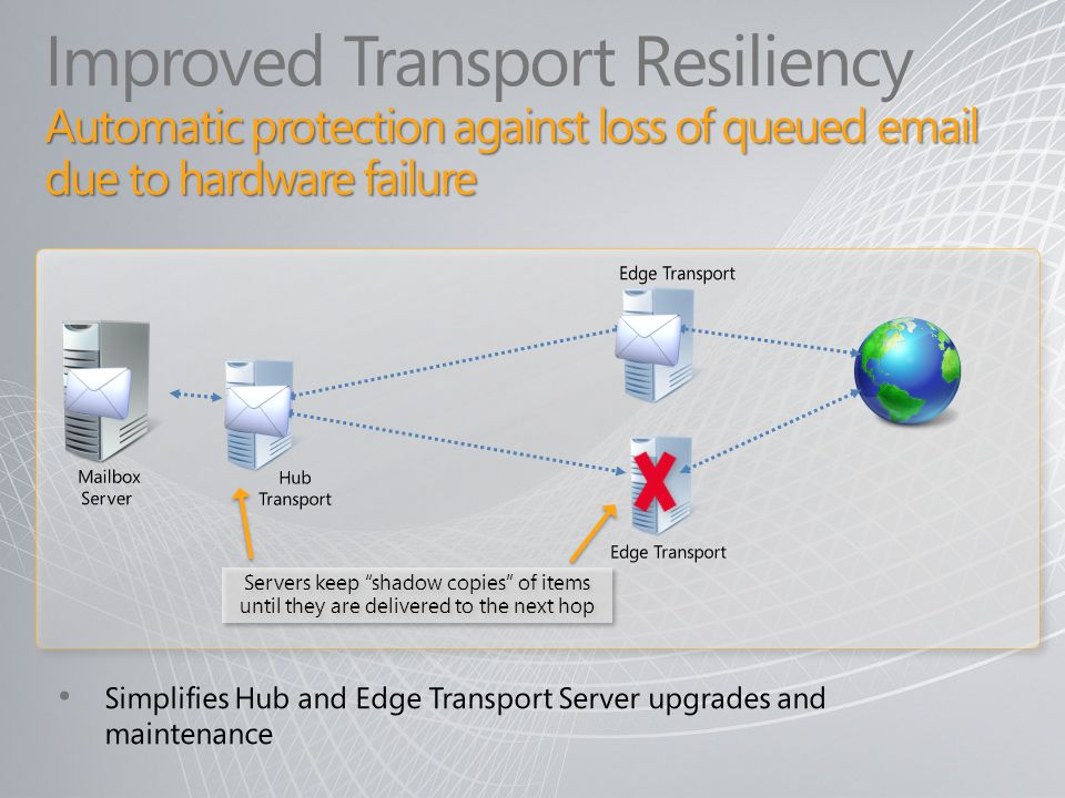 Improved Transport Resiliency Automatic protection against loss of queued email due to hardware failure