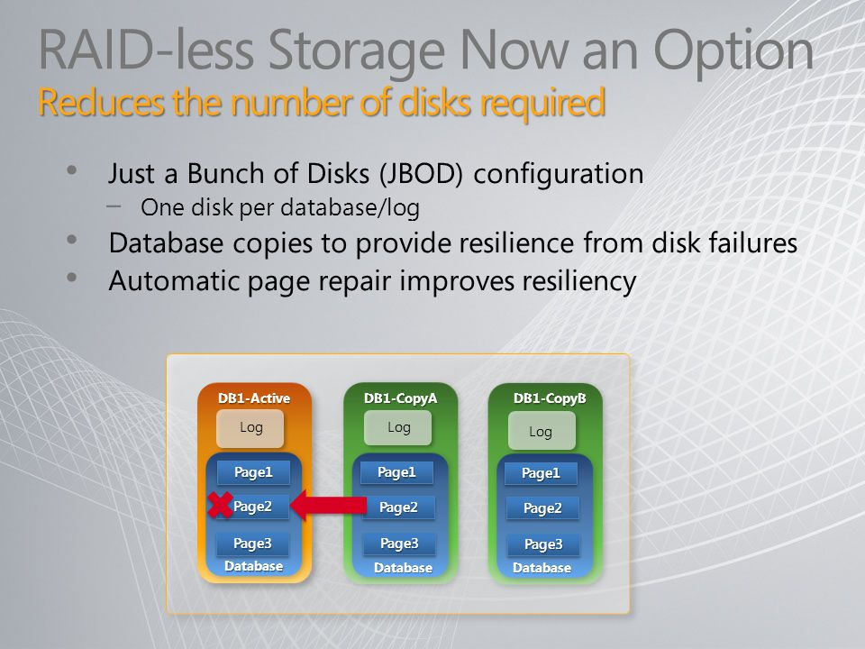 RAID-less Storage Now an Option Reduces the number of disks required