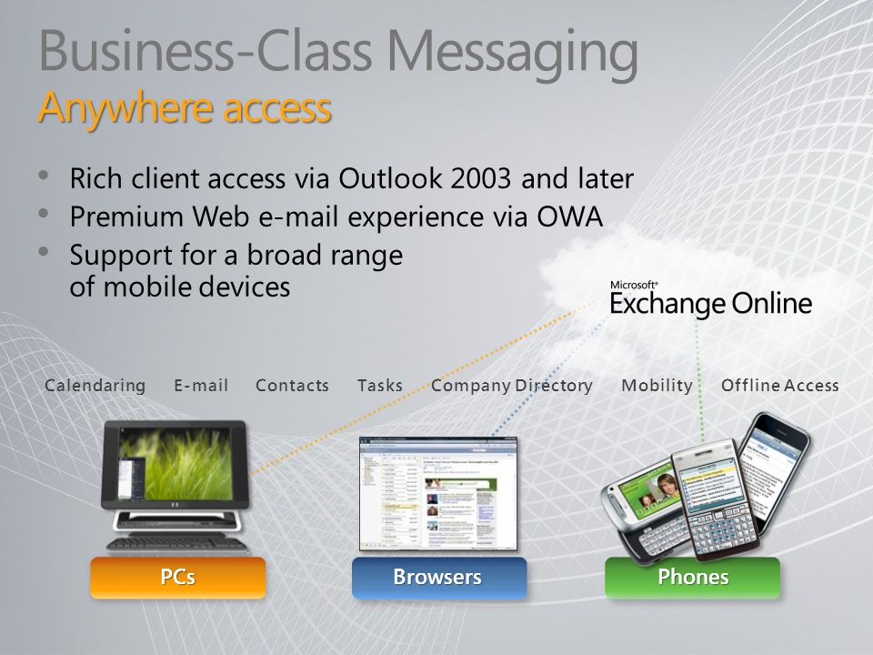 Business-Class Messaging Anywhere access