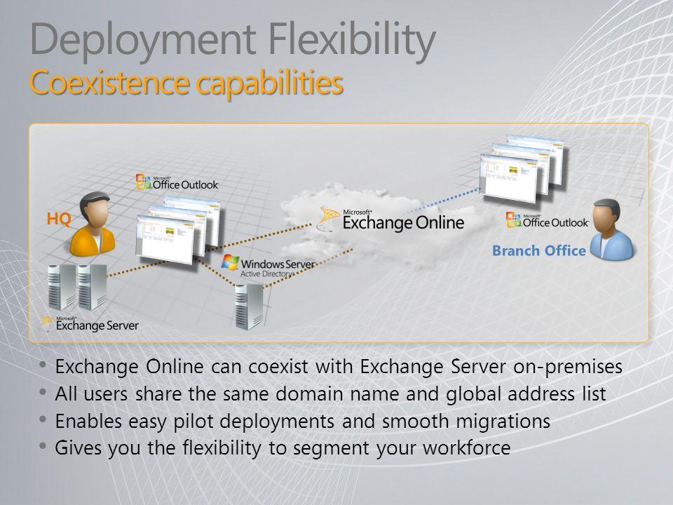 Deployment Flexibility Coexistence capabilities