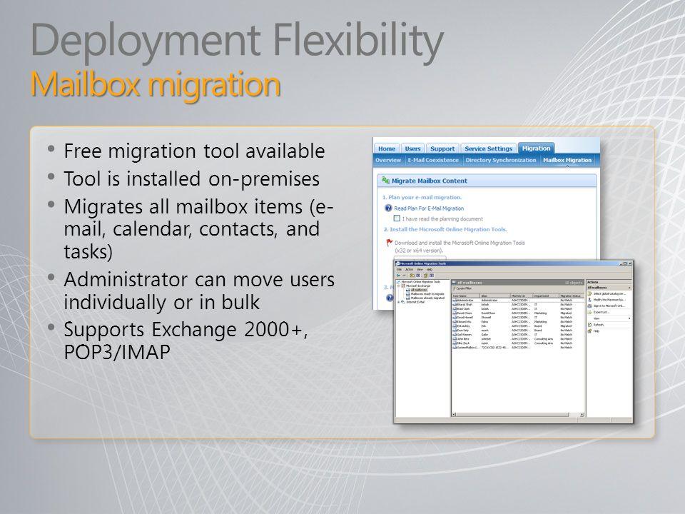 Deployment Flexibility Mailbox migration