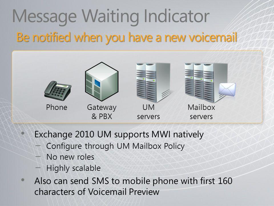 Message Waiting Indicator