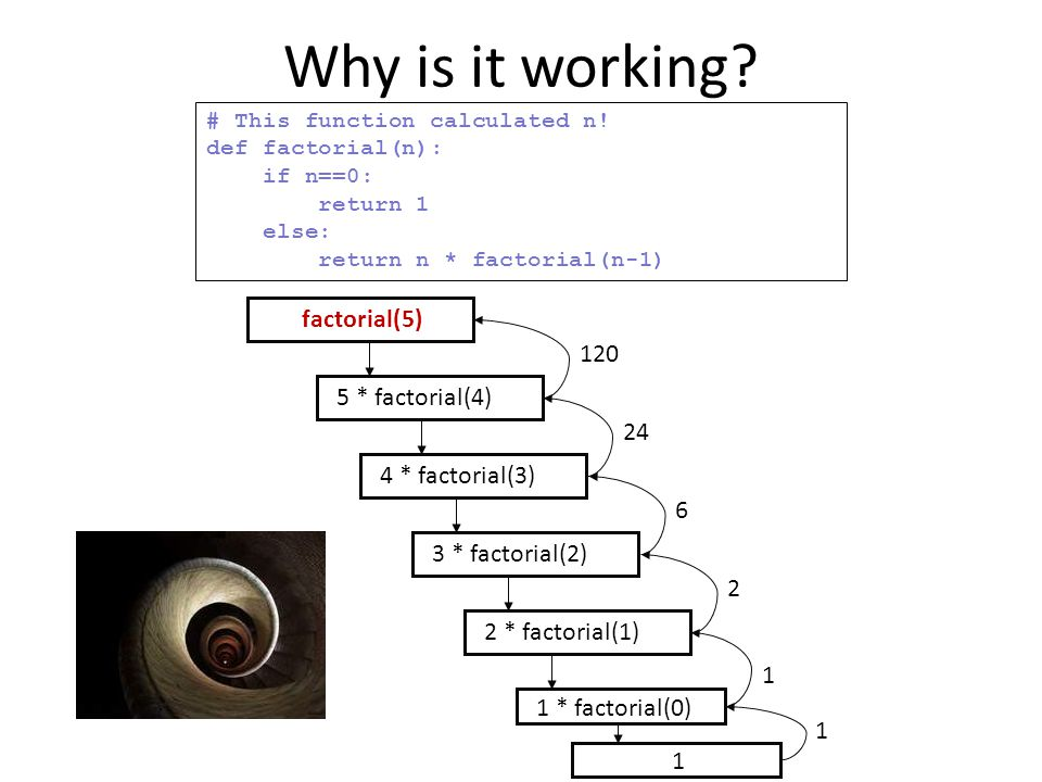 Why is it working factorial(5) 120 5 * factorial(4) 24