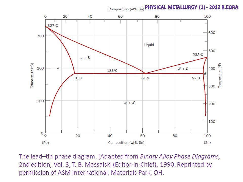 Прикладная механика: Методические указания