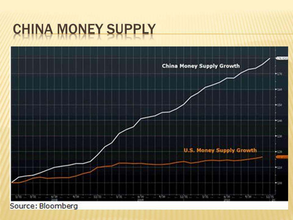 China Money supply http://www.rapidtrends.com/china-inflation-and-gold/