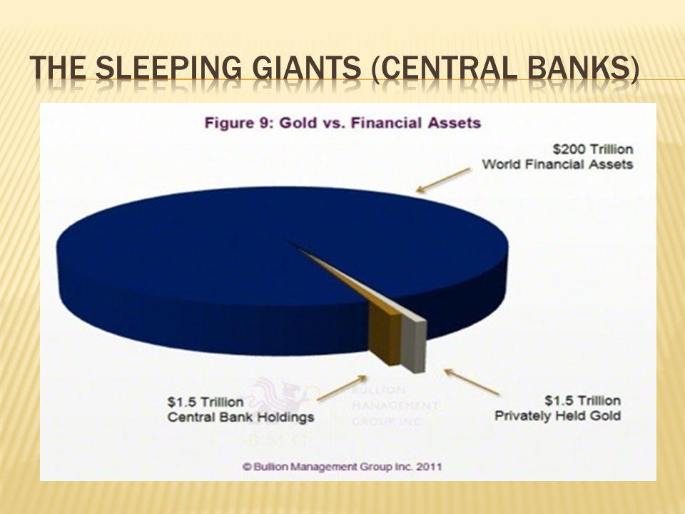 The sleeping giants (central banks)