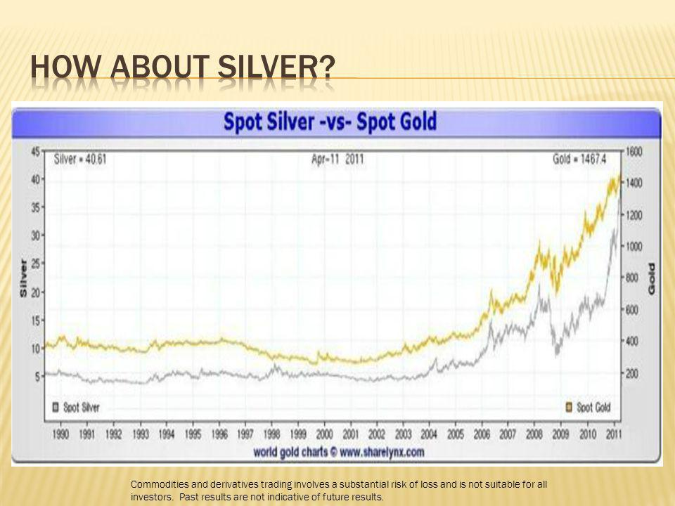 How about silver