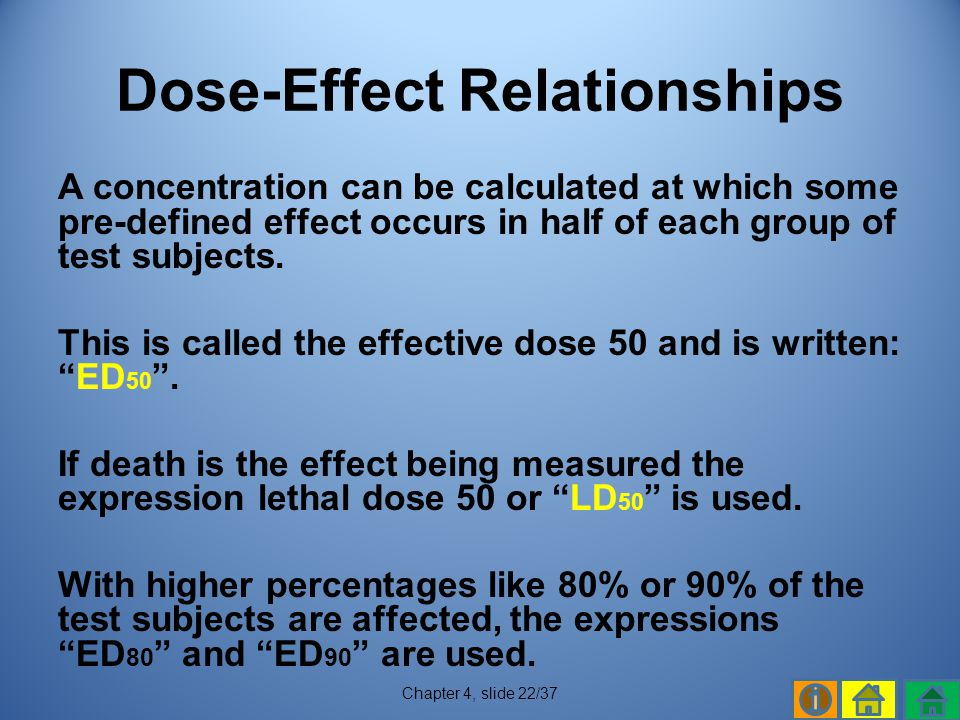 Dose-Effect Relationships