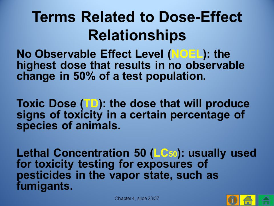 Terms Related to Dose-Effect Relationships