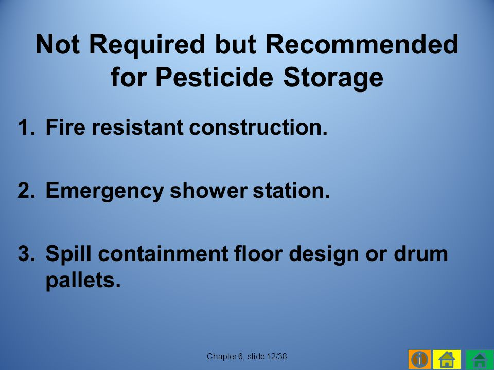 Not Required but Recommended for Pesticide Storage