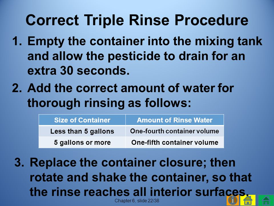 Correct Triple Rinse Procedure