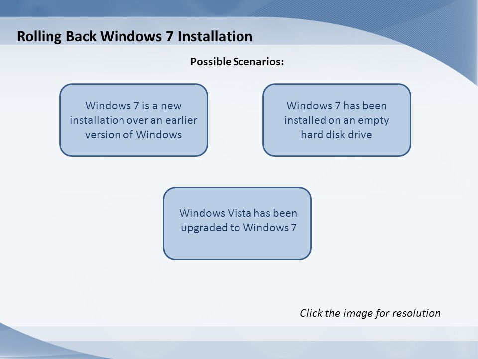 Rolling Back Windows 7 Installation