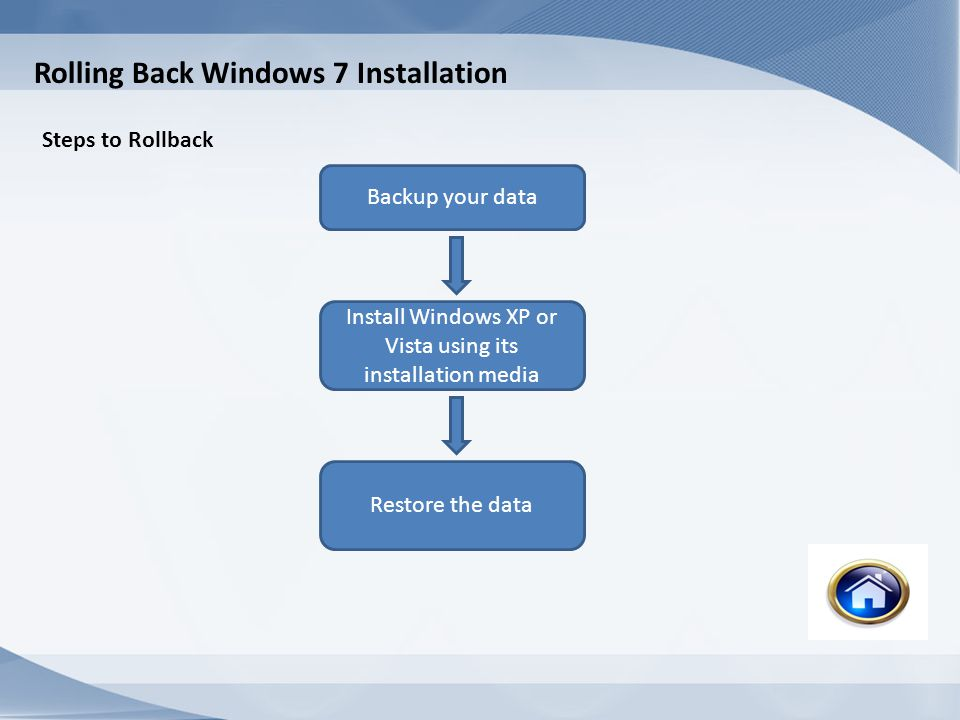 Install Windows XP or Vista using its installation media