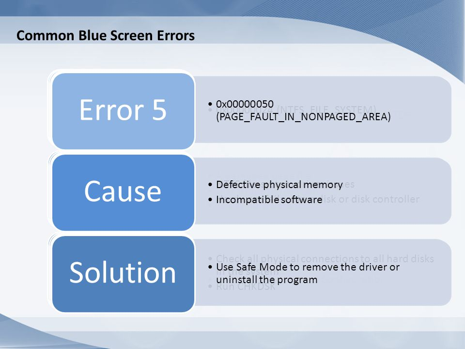 Common Blue Screen Errors