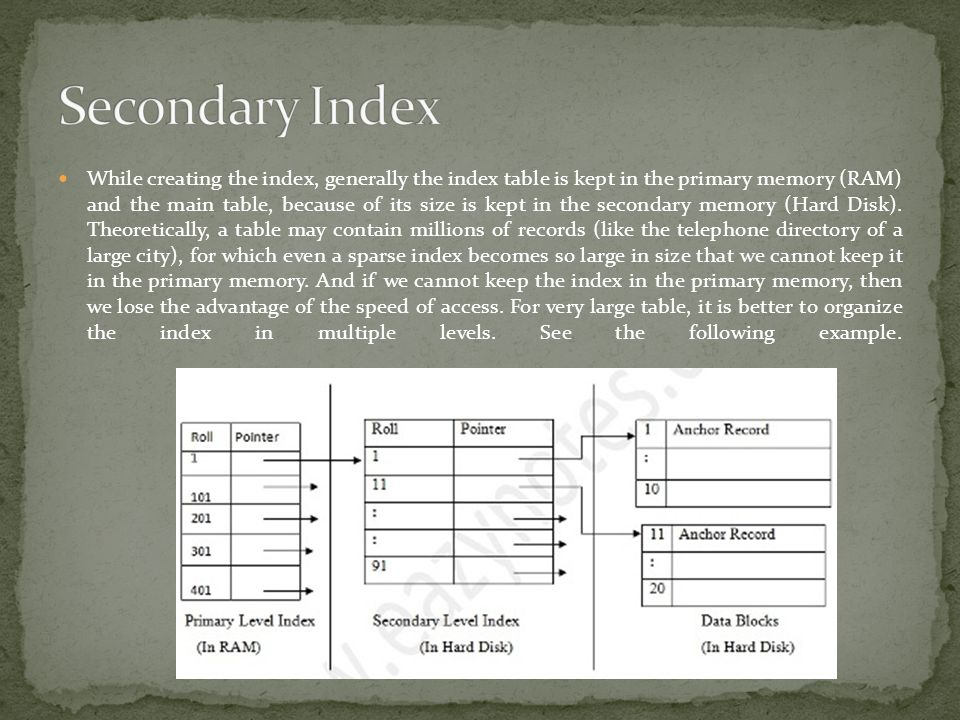 Secondary Index