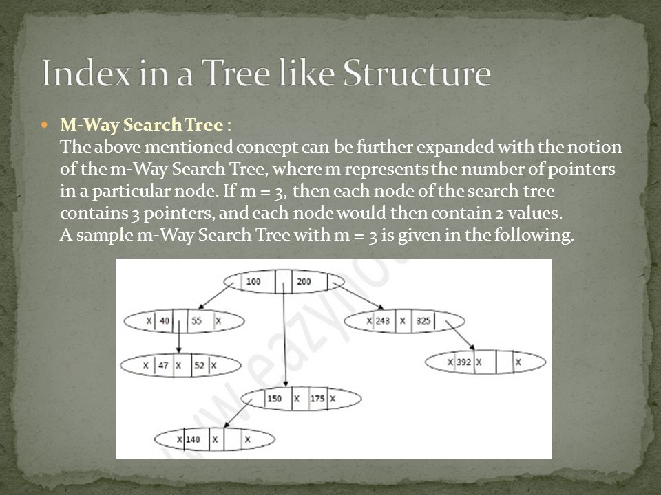 Index in a Tree like Structure