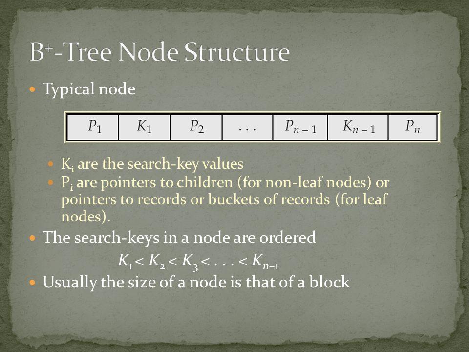 B+-Tree Node Structure