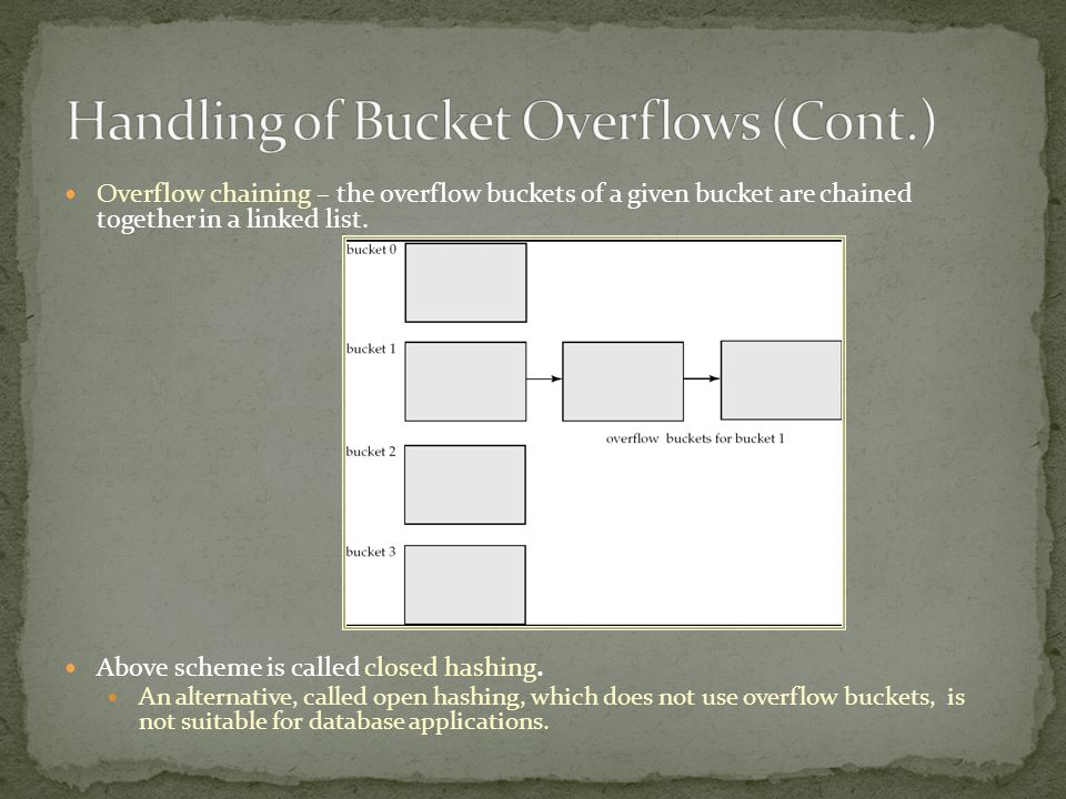 Handling of Bucket Overflows (Cont.)