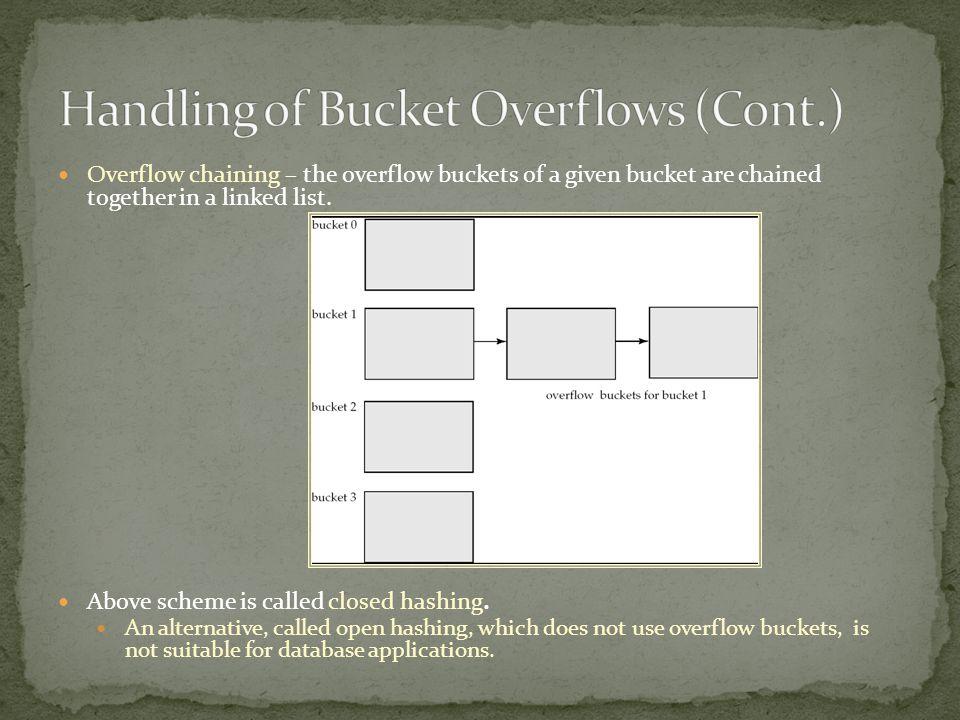 Handling of Bucket Overflows (Cont.)