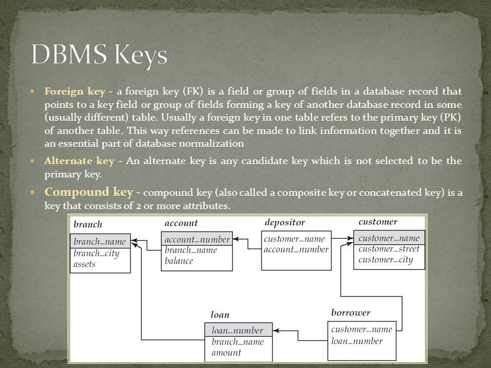 DBMS Keys