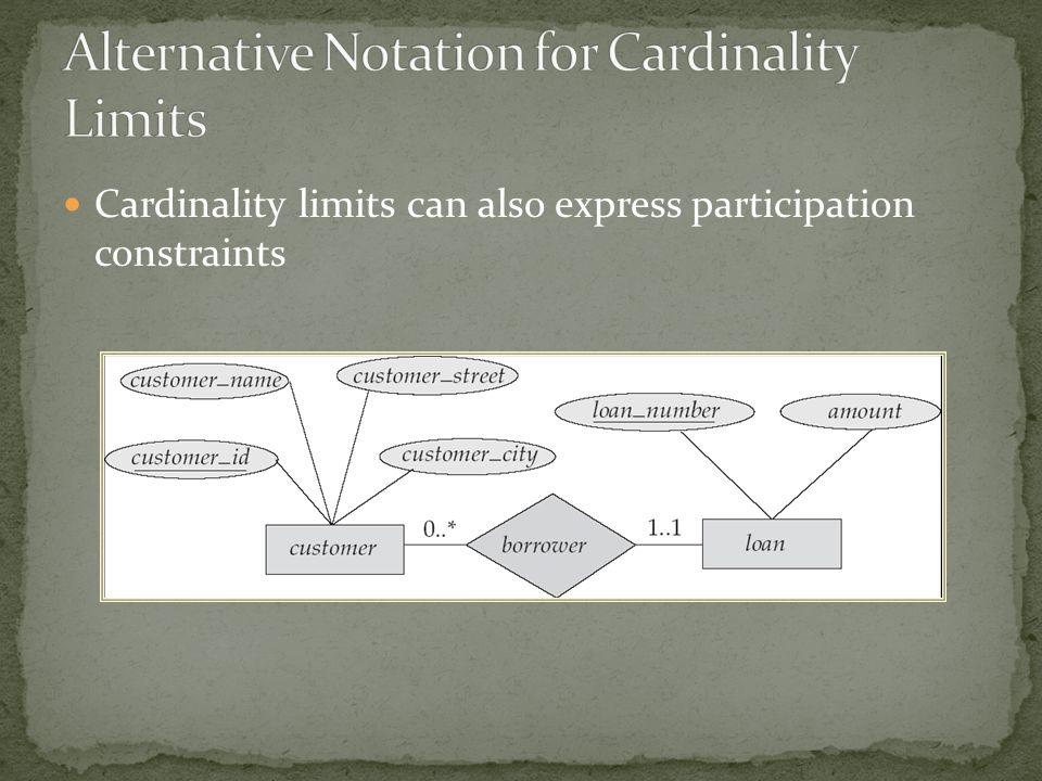 Alternative Notation for Cardinality Limits