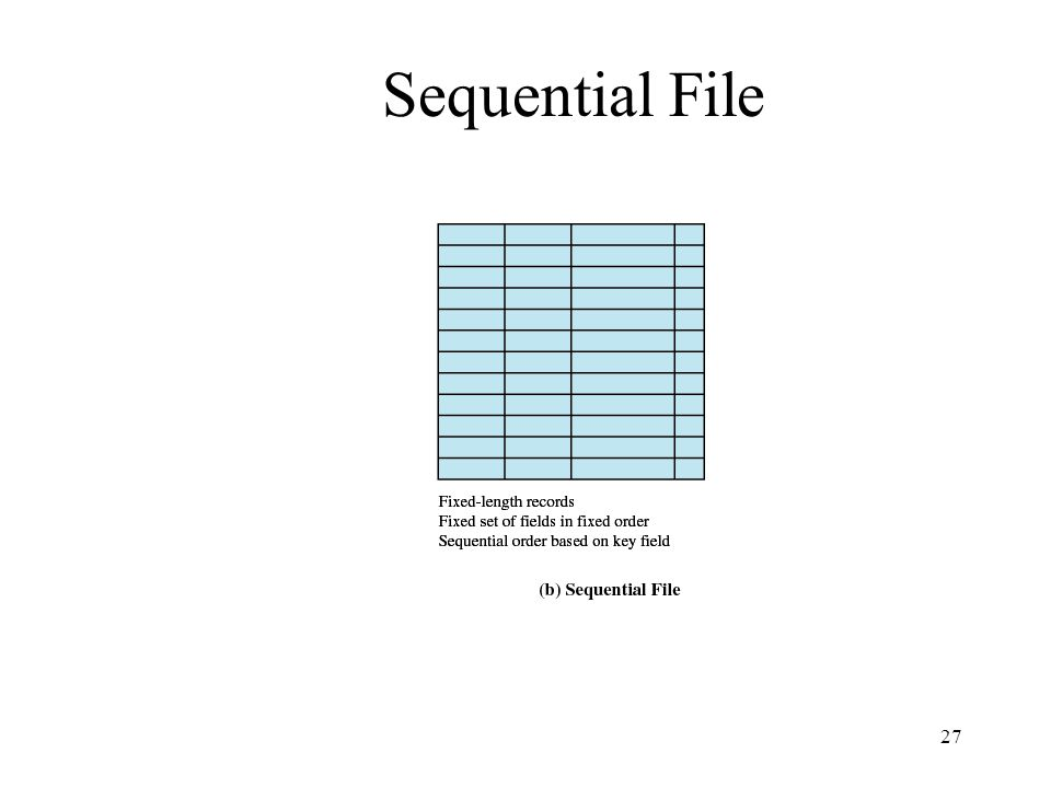 Sequential File