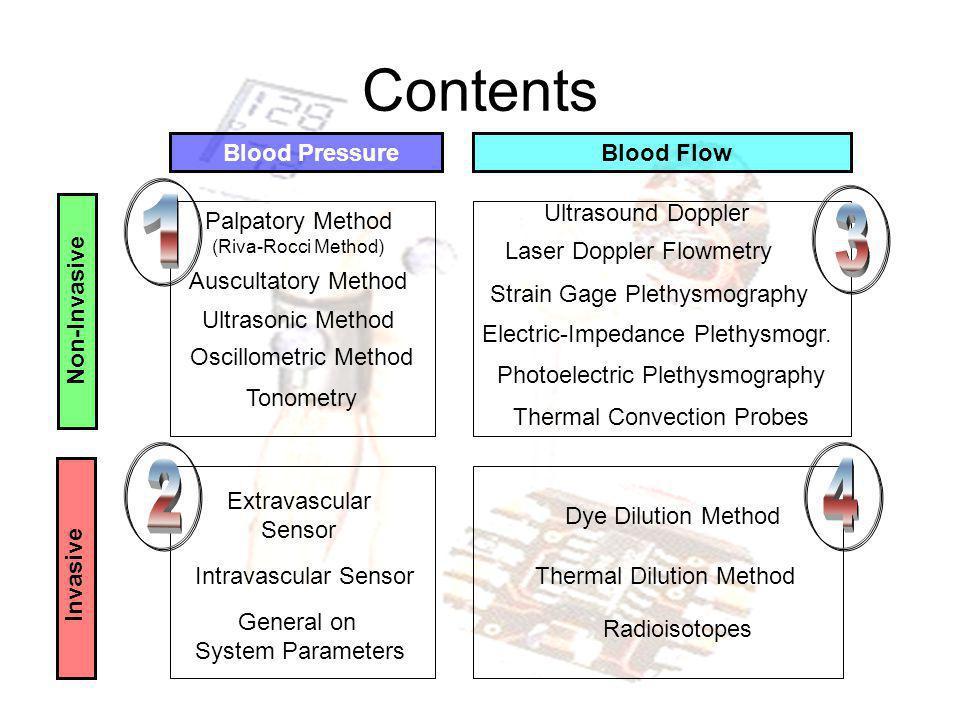 Contents 1 3 2 4 Blood Pressure Blood Flow Ultrasound Doppler