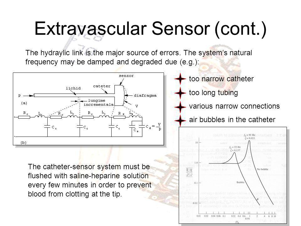 Extravascular Sensor (cont.)