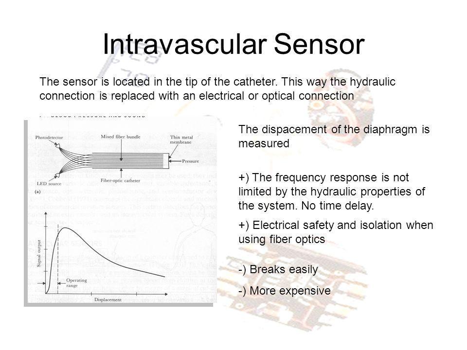 Intravascular Sensor