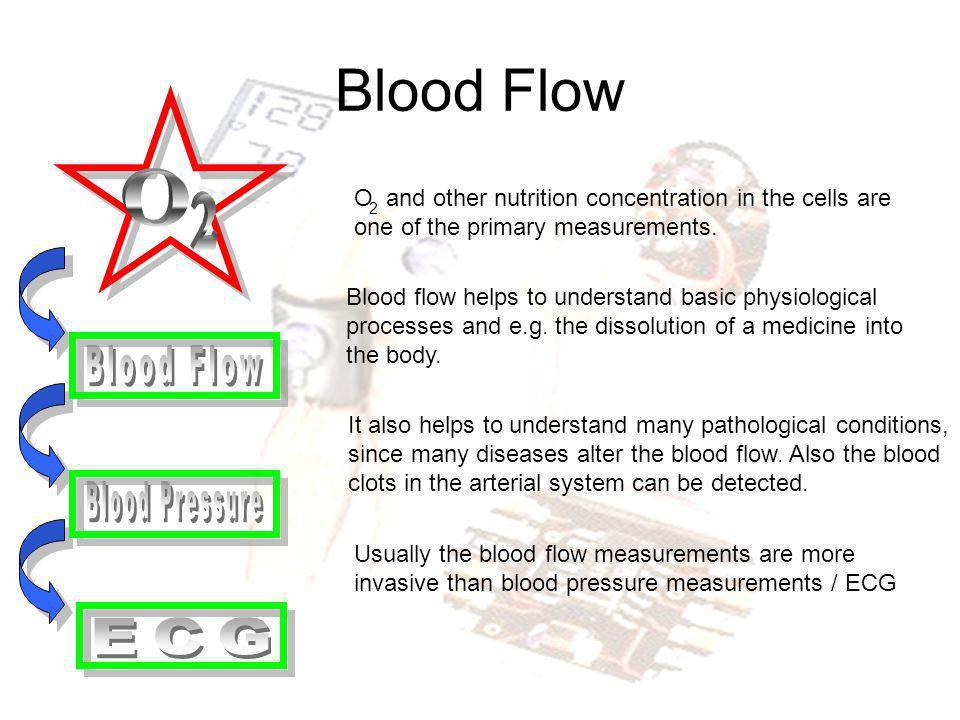 Blood Flow O 2 Blood Flow Blood Pressure ECG