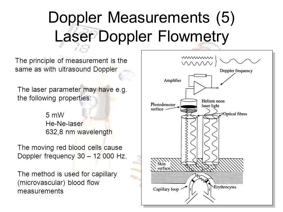 Doppler Measurements (5) Laser Doppler Flowmetry