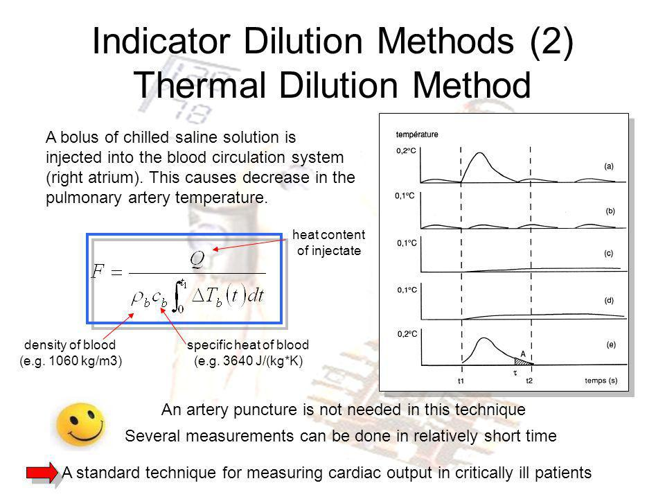 Indicator Dilution Methods (2) Thermal Dilution Method