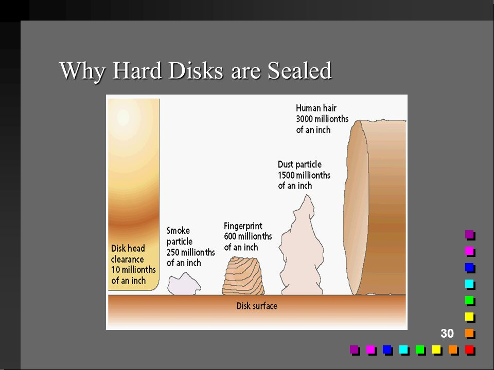Why Hard Disks are Sealed