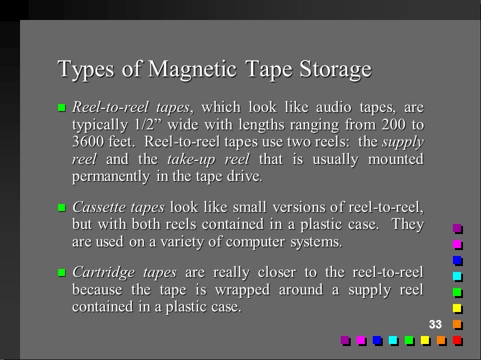 Types of Magnetic Tape Storage