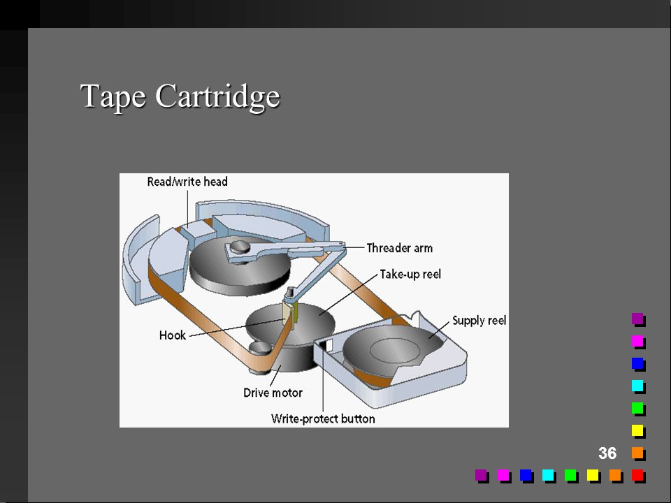 Tape Cartridge