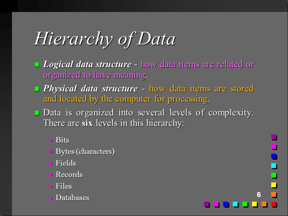 Hierarchy of Data Logical data structure - how data items are related or organized to have meaning.