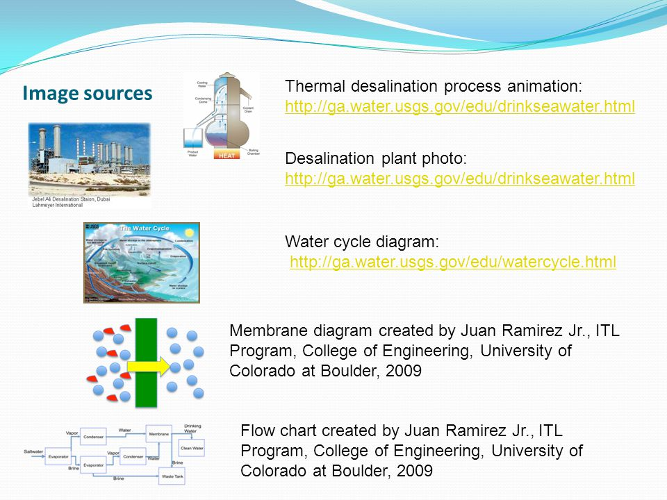 Image sources Thermal desalination process animation: