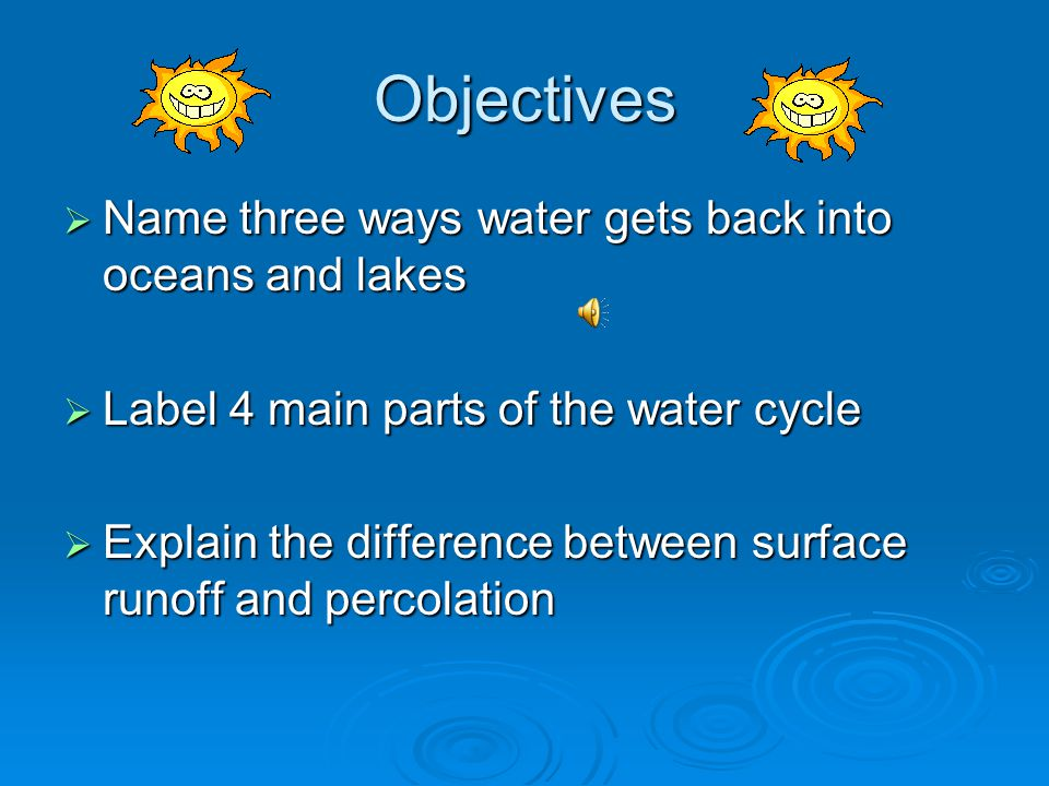 Objectives Name three ways water gets back into oceans and lakes