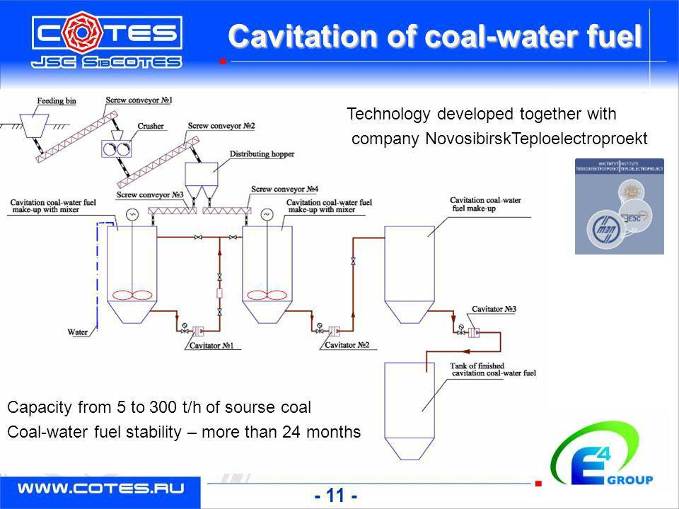 Cavitation of coal-water fuel