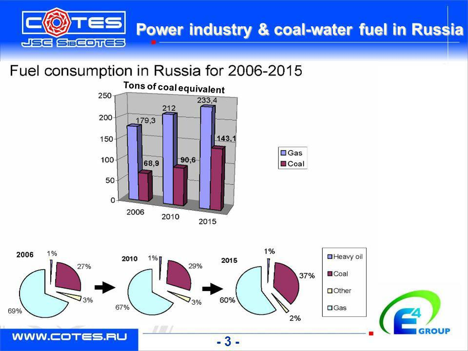 Power industry & coal-water fuel in Russia