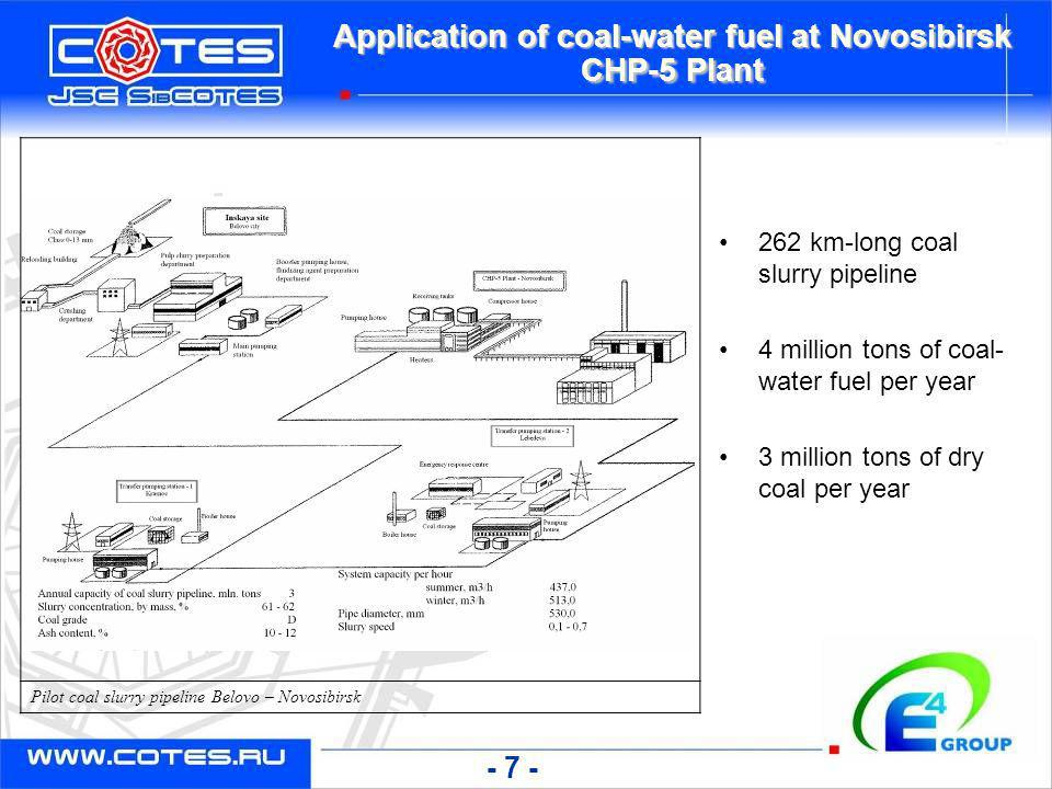 Application of coal-water fuel at Novosibirsk CHP-5 Plant