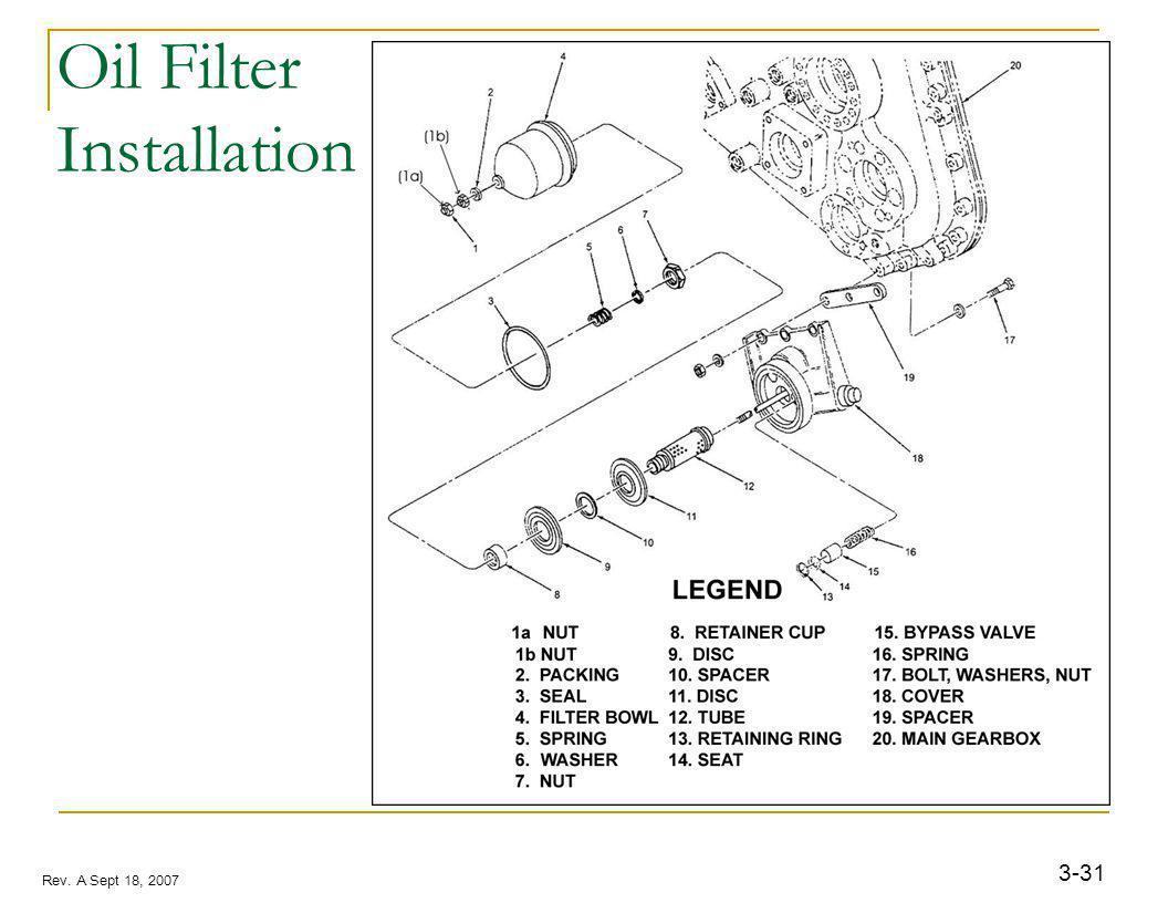 F-Gear Box Lubrication Schematic