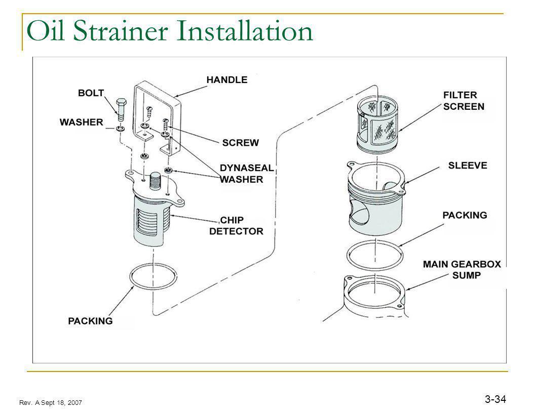 Oil Filter Installation