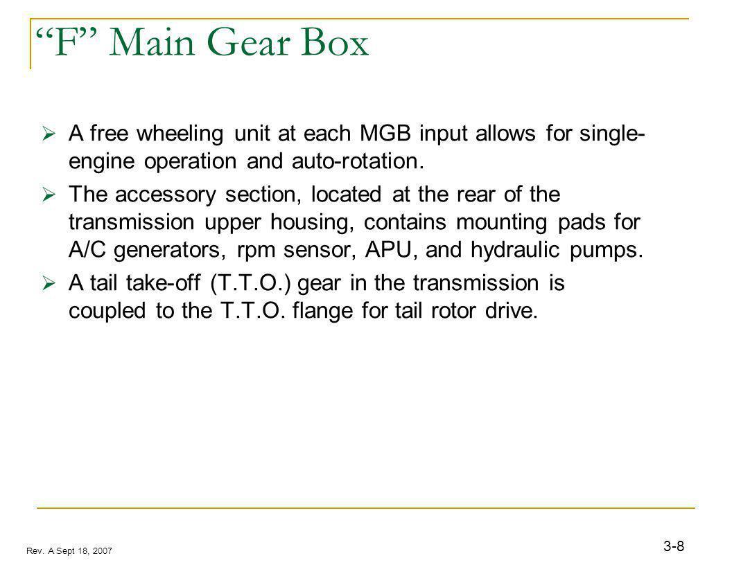 Main Gear Box Rev. A Sept 18, 2007 3-